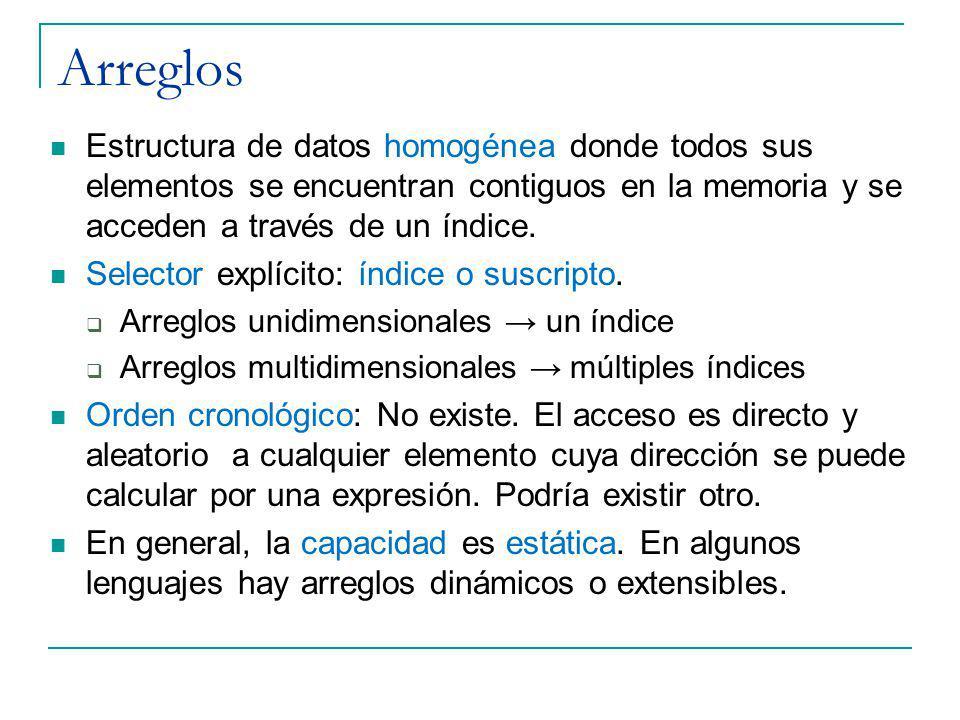 Arreglos Estructura de datos homogénea donde todos sus elementos se encuentran contiguos en la memoria y se acceden a través de un índice. Selector ex