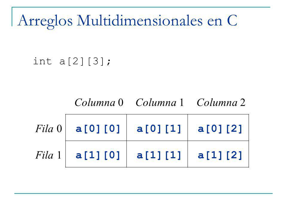 Arreglos Multidimensionales en C Columna 0Columna 1Columna 2 Fila 0 a[0][0]a[0][1]a[0][2] Fila 1 a[1][0]a[1][1]a[1][2] int a[2][3];