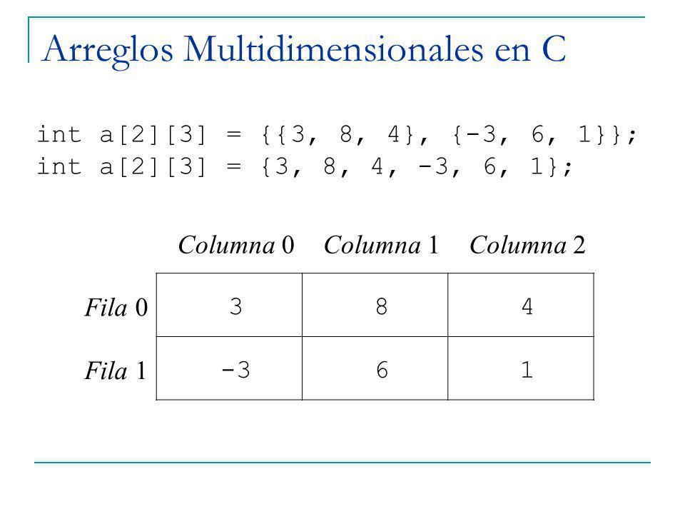 Arreglos Multidimensionales en C Columna 0Columna 1Columna 2 Fila 0 384 Fila 1 -361 int a[2][3] = {{3, 8, 4}, {-3, 6, 1}}; int a[2][3] = {3, 8, 4, -3,
