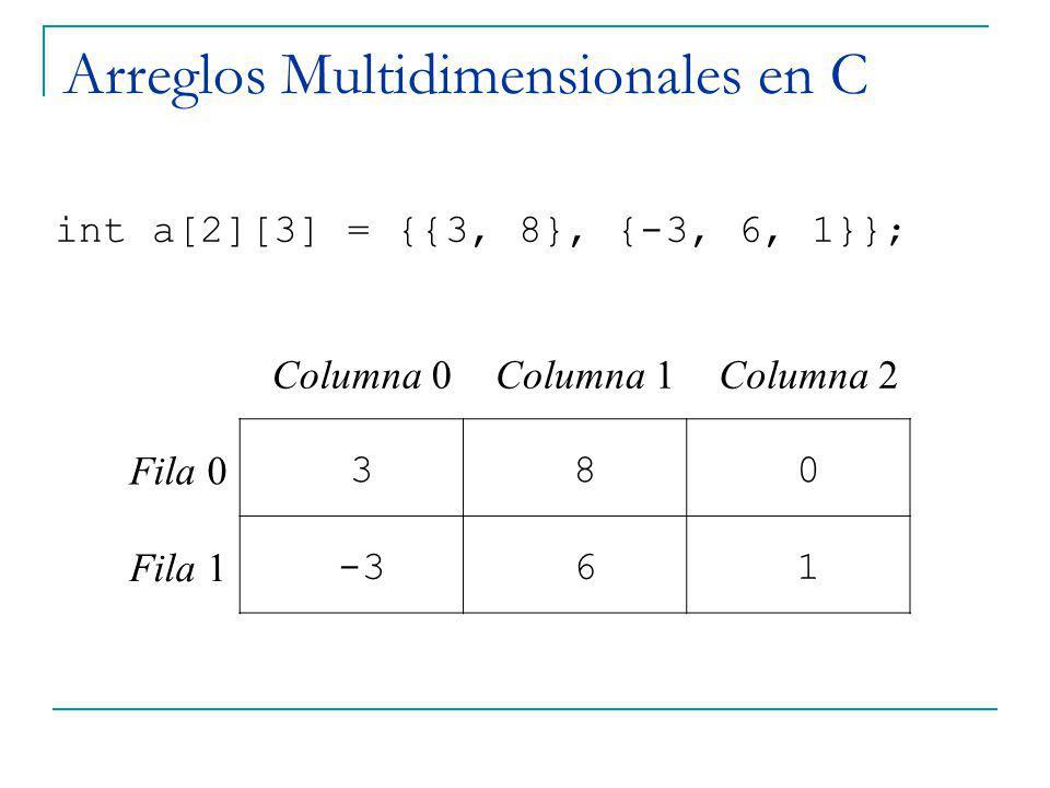 Arreglos Multidimensionales en C Columna 0Columna 1Columna 2 Fila 0 380 Fila 1 -361 int a[2][3] = {{3, 8}, {-3, 6, 1}};