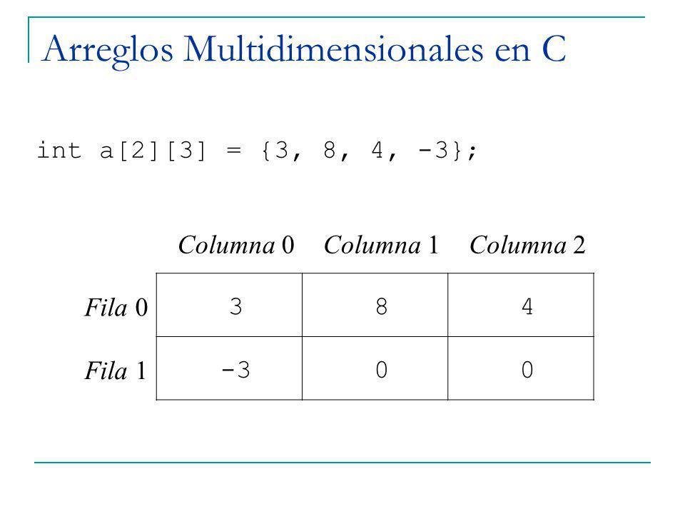 Arreglos Multidimensionales en C Columna 0Columna 1Columna 2 Fila 0 384 Fila 1 -300 int a[2][3] = {3, 8, 4, -3};
