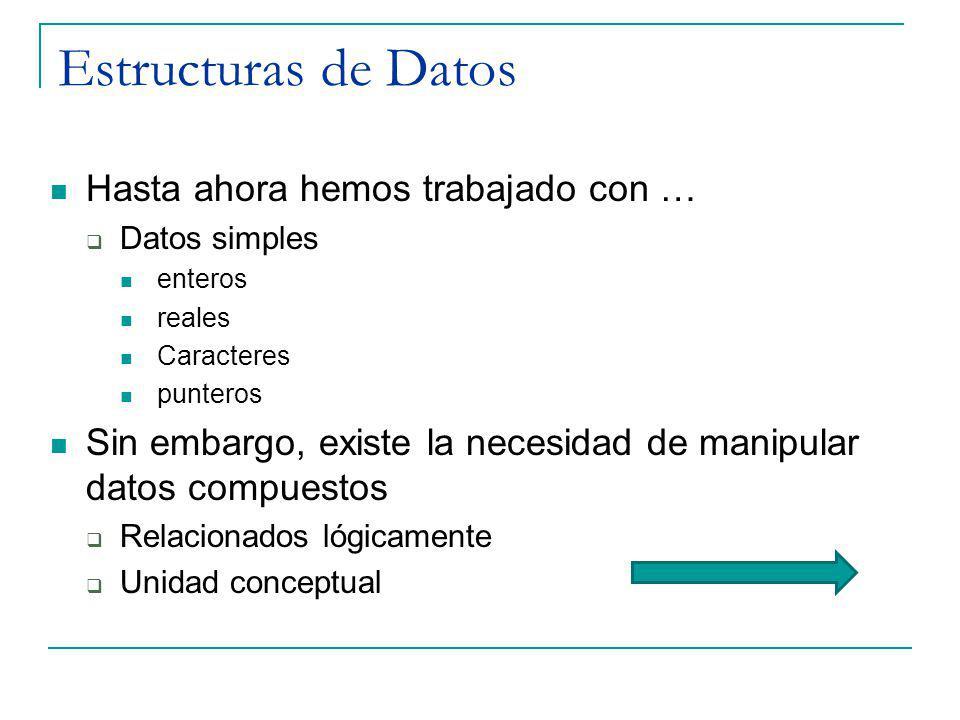 Estructuras de Datos Hasta ahora hemos trabajado con … Datos simples enteros reales Caracteres punteros Sin embargo, existe la necesidad de manipular