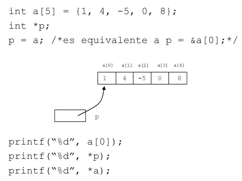 int a[5] = {1, 4, -5, 0, 8}; int *p; p = a; /*es equivalente a p = &a[0];*/ printf(%d, a[0]); printf(%d, *p); printf(%d, *a);