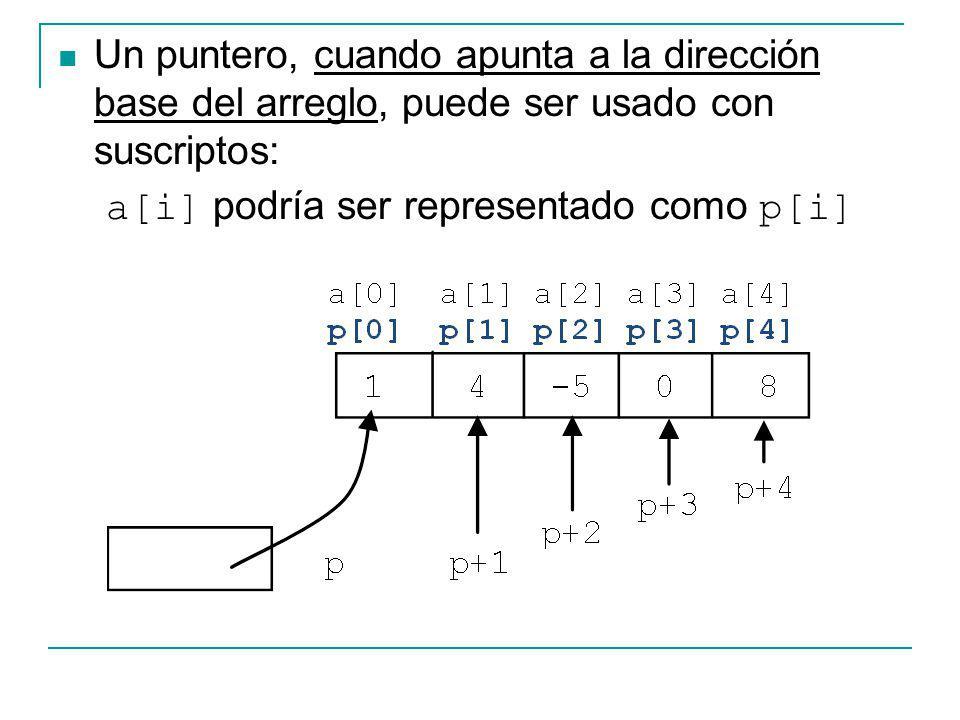 Un puntero, cuando apunta a la dirección base del arreglo, puede ser usado con suscriptos: a[i] podría ser representado como p[i]