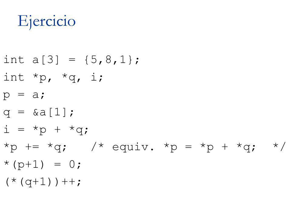 Ejercicio int a[3] = {5,8,1}; int *p, *q, i; p = a; q = &a[1]; i = *p + *q; *p += *q; /* equiv. *p = *p + *q; */ *(p+1) = 0; (*(q+1))++;