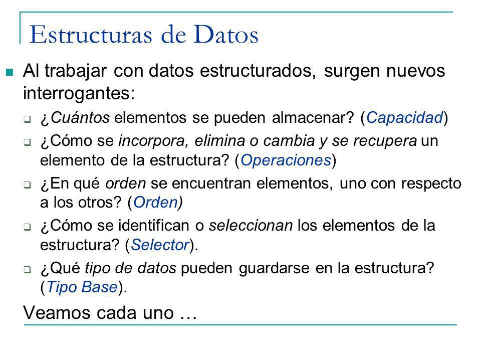 Estructuras de Datos Al trabajar con datos estructurados, surgen nuevos interrogantes: ¿Cuántos elementos se pueden almacenar? (Capacidad) ¿Cómo se in