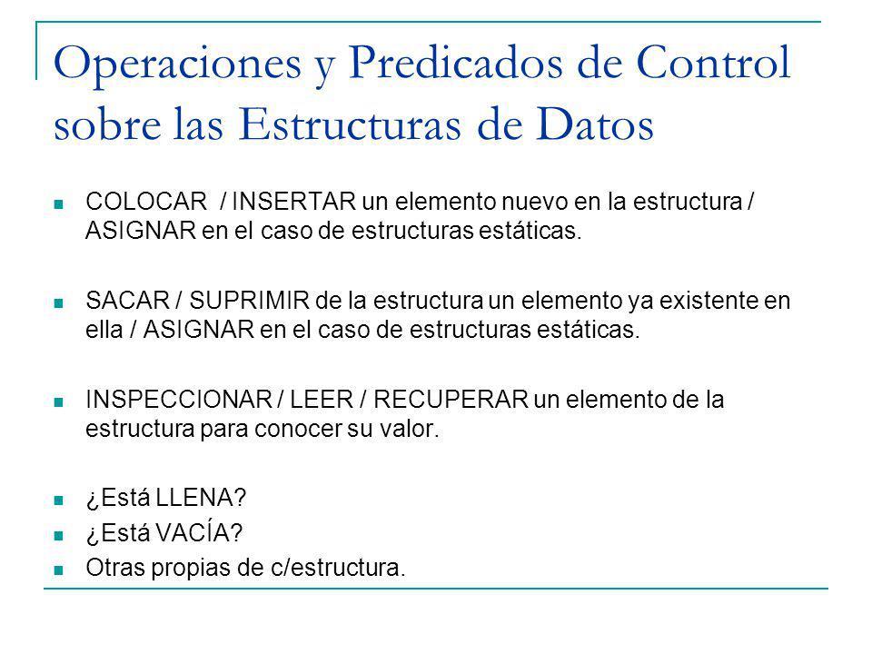 Operaciones y Predicados de Control sobre las Estructuras de Datos COLOCAR / INSERTAR un elemento nuevo en la estructura / ASIGNAR en el caso de estru