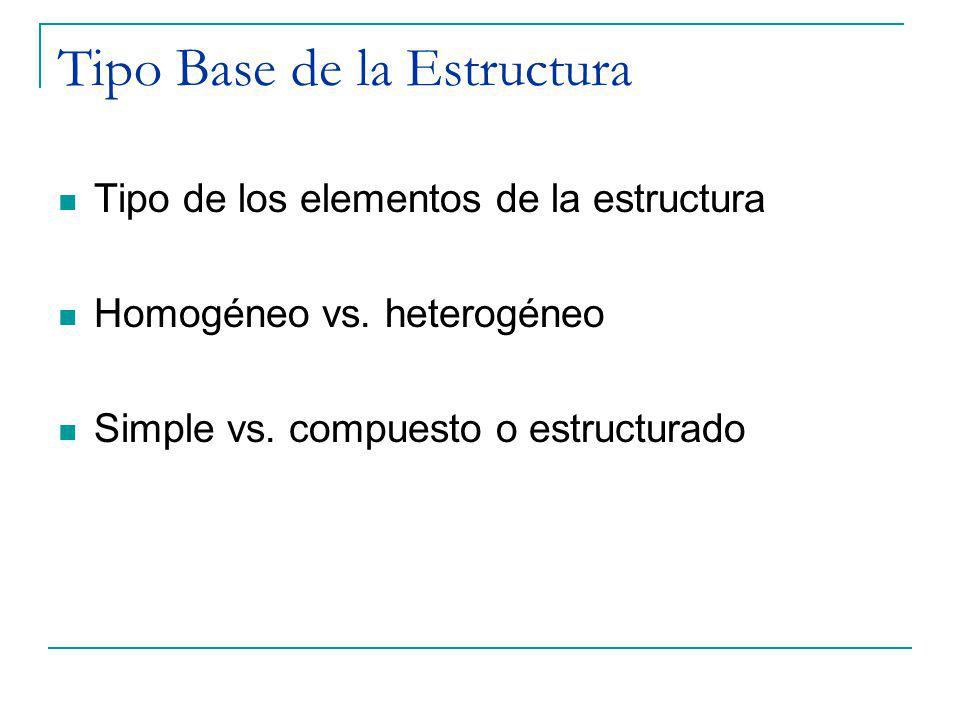 Tipo Base de la Estructura Tipo de los elementos de la estructura Homogéneo vs. heterogéneo Simple vs. compuesto o estructurado