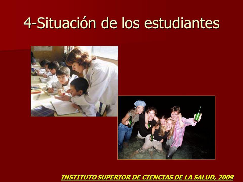4-Situación de los estudiantes INSTITUTO SUPERIOR DE CIENCIAS DE LA SALUD, 2009