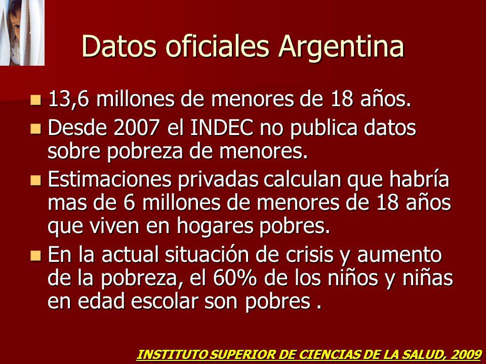 Datos oficiales Argentina 13,6 millones de menores de 18 años. 13,6 millones de menores de 18 años. Desde 2007 el INDEC no publica datos sobre pobreza