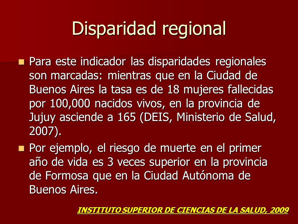 Disparidad regional Para este indicador las disparidades regionales son marcadas: mientras que en la Ciudad de Buenos Aires la tasa es de 18 mujeres fallecidas por 100,000 nacidos vivos, en la provincia de Jujuy asciende a 165 (DEIS, Ministerio de Salud, 2007).