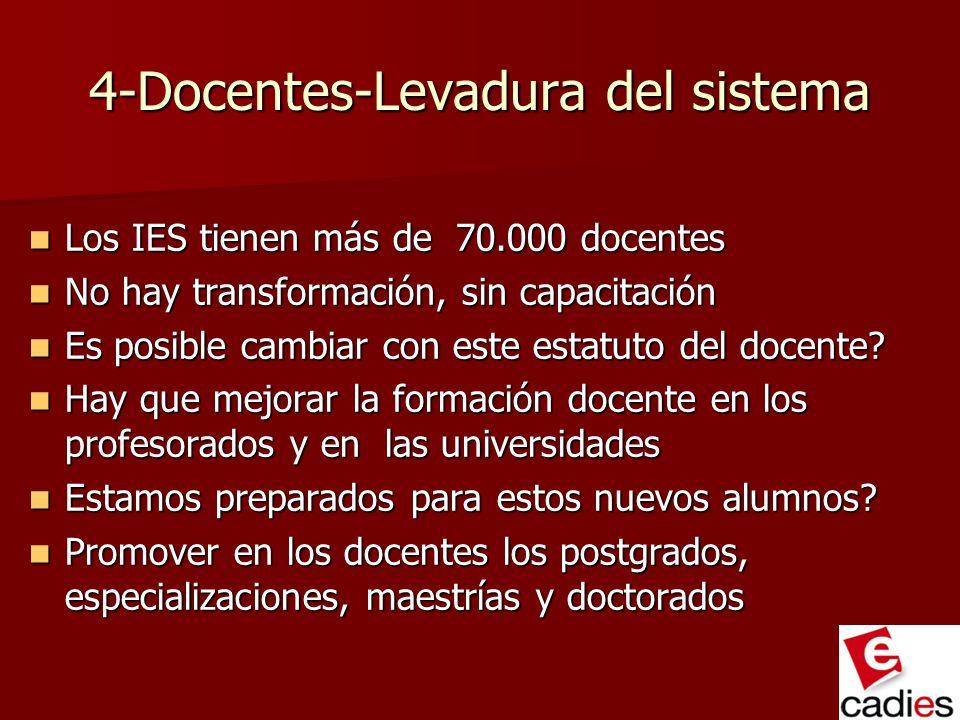 4-Docentes-Levadura del sistema Los IES tienen más de 70.000 docentes Los IES tienen más de 70.000 docentes No hay transformación, sin capacitación No