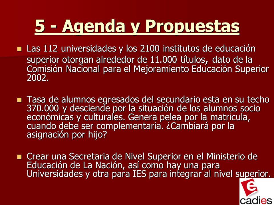 5 - Agenda y Propuestas Las 112 universidades y los 2100 institutos de educación superior otorgan alrededor de 11.000 títulos, dato de la Comisión Nacional para el Mejoramiento Educación Superior 2002.