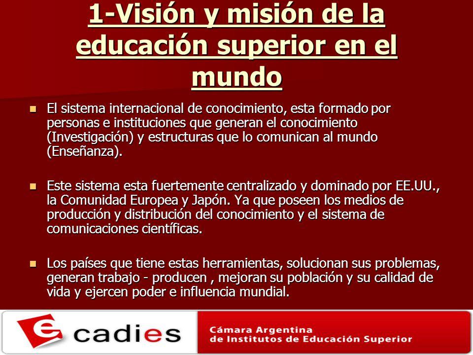 1-Visión y misión de la educación superior en el mundo El sistema internacional de conocimiento, esta formado por personas e instituciones que generan el conocimiento (Investigación) y estructuras que lo comunican al mundo (Enseñanza).