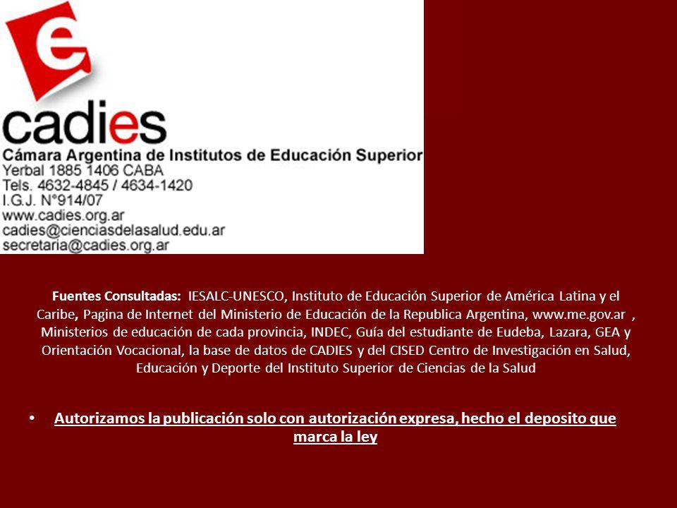 Fuentes Consultadas: IESALC-UNESCO, Instituto de Educación Superior de América Latina y el Caribe, Pagina de Internet del Ministerio de Educación de l
