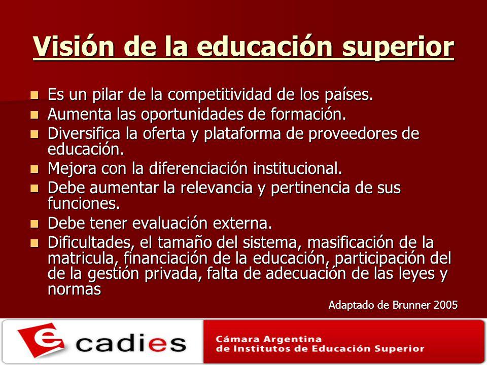 Función del estado La organización y dictado de leyes y normas que rigen las políticas educativas es una función insoslayable que debe cumplir el estado.