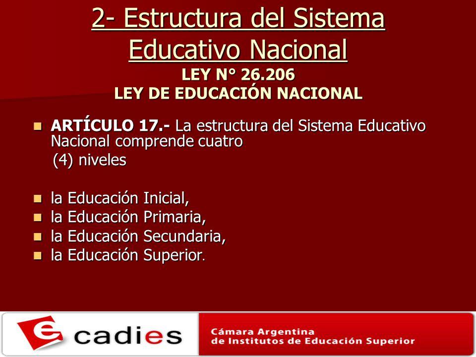 2- Estructura del Sistema Educativo Nacional LEY N° 26.206 LEY DE EDUCACIÓN NACIONAL ARTÍCULO 17.- La estructura del Sistema Educativo Nacional comprende cuatro ARTÍCULO 17.- La estructura del Sistema Educativo Nacional comprende cuatro (4) niveles (4) niveles la Educación Inicial, la Educación Inicial, la Educación Primaria, la Educación Primaria, la Educación Secundaria, la Educación Secundaria, la Educación Superior.