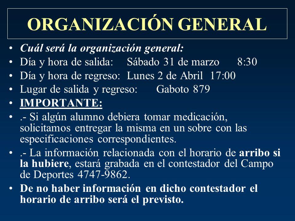 BASE DE CAMPAMENTO: EL FUERTE DE OBLIGADO.SAN PEDRO PCIA DE BS.