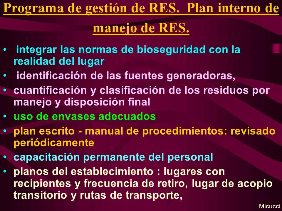 Programa de gestión de RES. Plan interno de manejo de RES. integrar las normas de bioseguridad con la realidad del lugar identificación de las fuentes