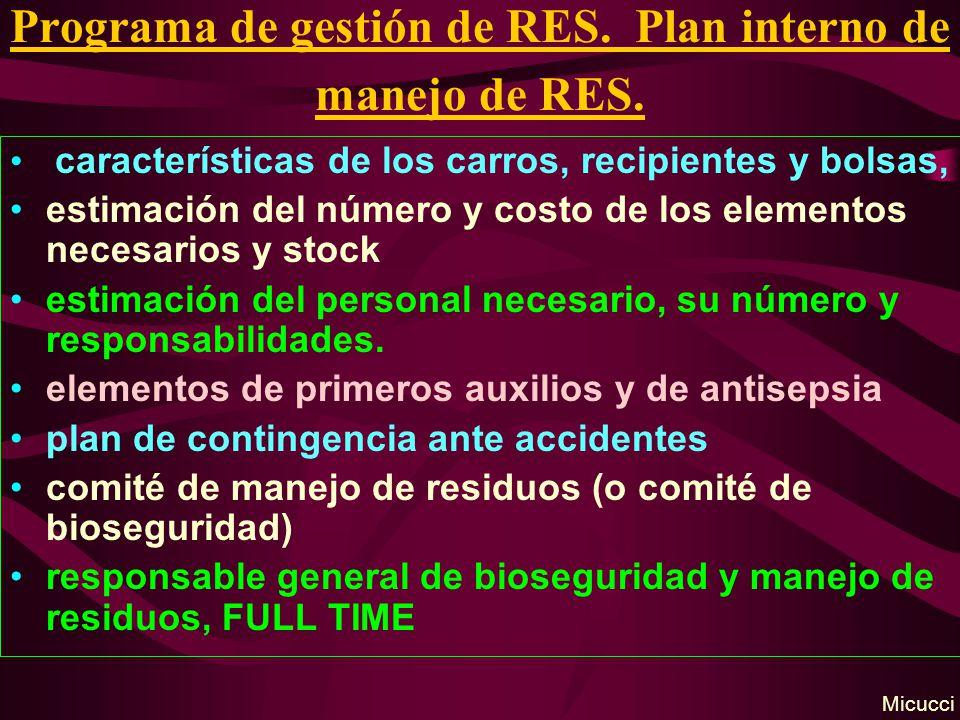 Programa de gestión de RES. Plan interno de manejo de RES. características de los carros, recipientes y bolsas, estimación del número y costo de los e