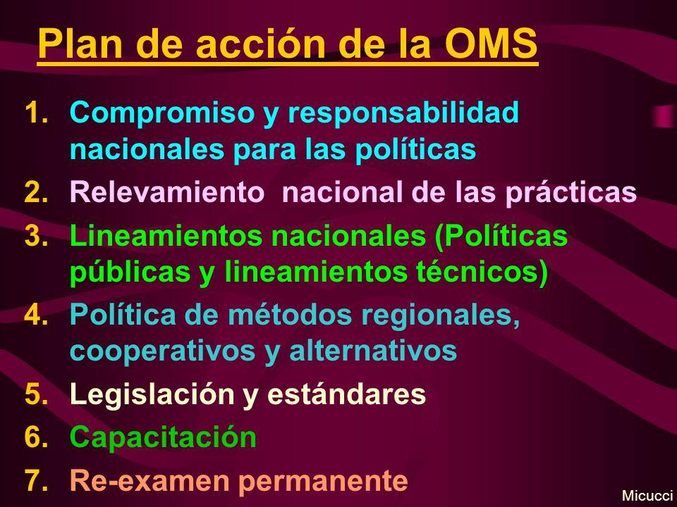 Plan de acción de la OMS 1.Compromiso y responsabilidad nacionales para las políticas 2.Relevamiento nacional de las prácticas 3.Lineamientos nacional