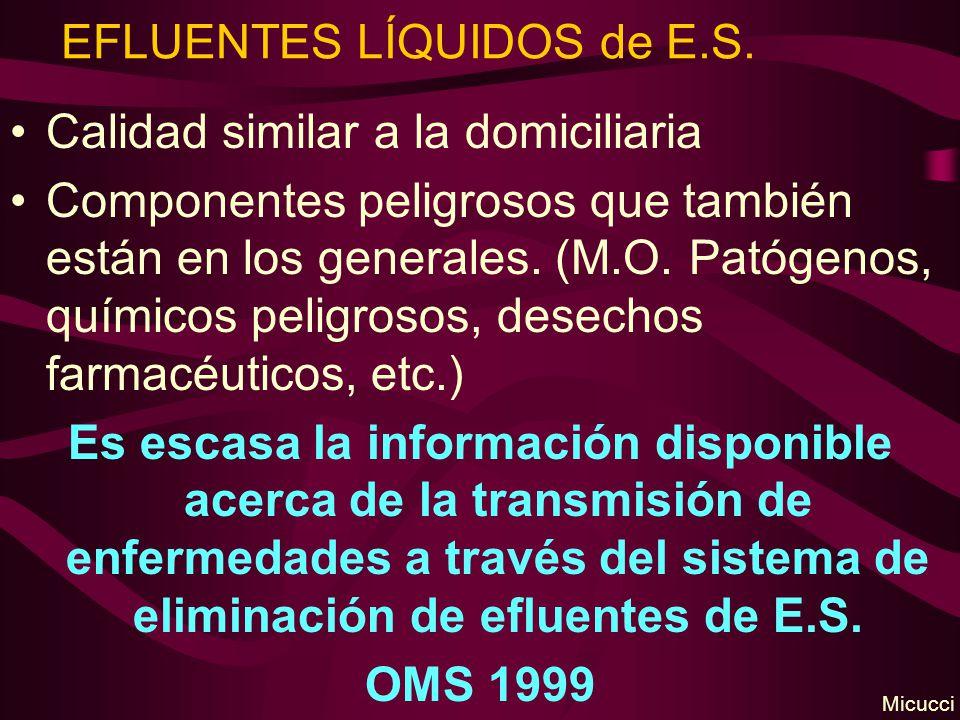 EFLUENTES LÍQUIDOS de E.S. Calidad similar a la domiciliaria Componentes peligrosos que también están en los generales. (M.O. Patógenos, químicos peli
