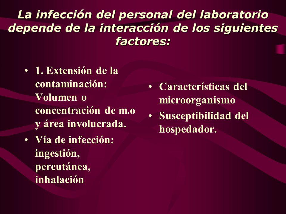La infección del personal del laboratorio depende de la interacción de los siguientes factores: 1. Extensión de la contaminación: Volumen o concentrac