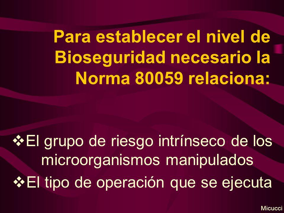 Para establecer el nivel de Bioseguridad necesario la Norma 80059 relaciona: El grupo de riesgo intrínseco de los microorganismos manipulados El tipo de operación que se ejecuta Micucci