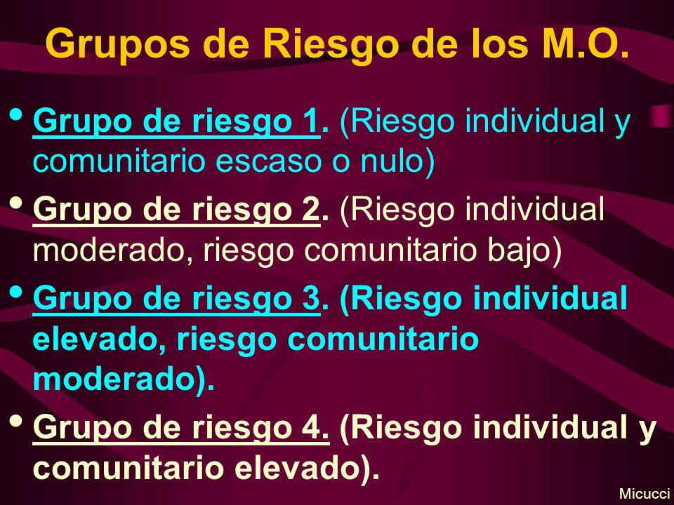 Grupos de Riesgo de los M.O. Grupo de riesgo 1. (Riesgo individual y comunitario escaso o nulo) Grupo de riesgo 2. (Riesgo individual moderado, riesgo