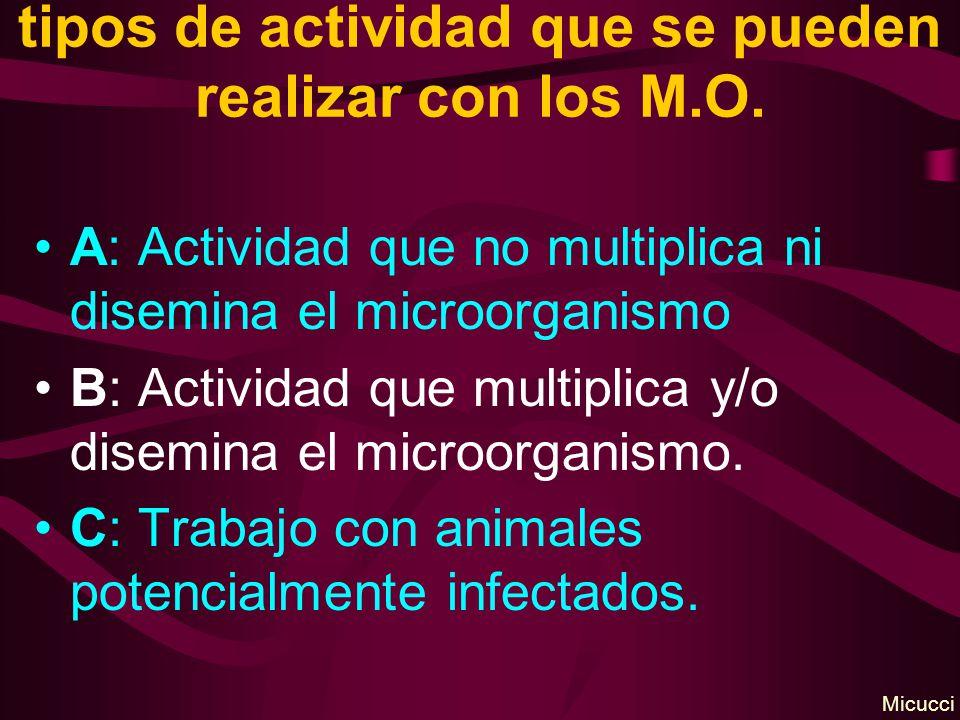 tipos de actividad que se pueden realizar con los M.O. A: Actividad que no multiplica ni disemina el microorganismo B: Actividad que multiplica y/o di