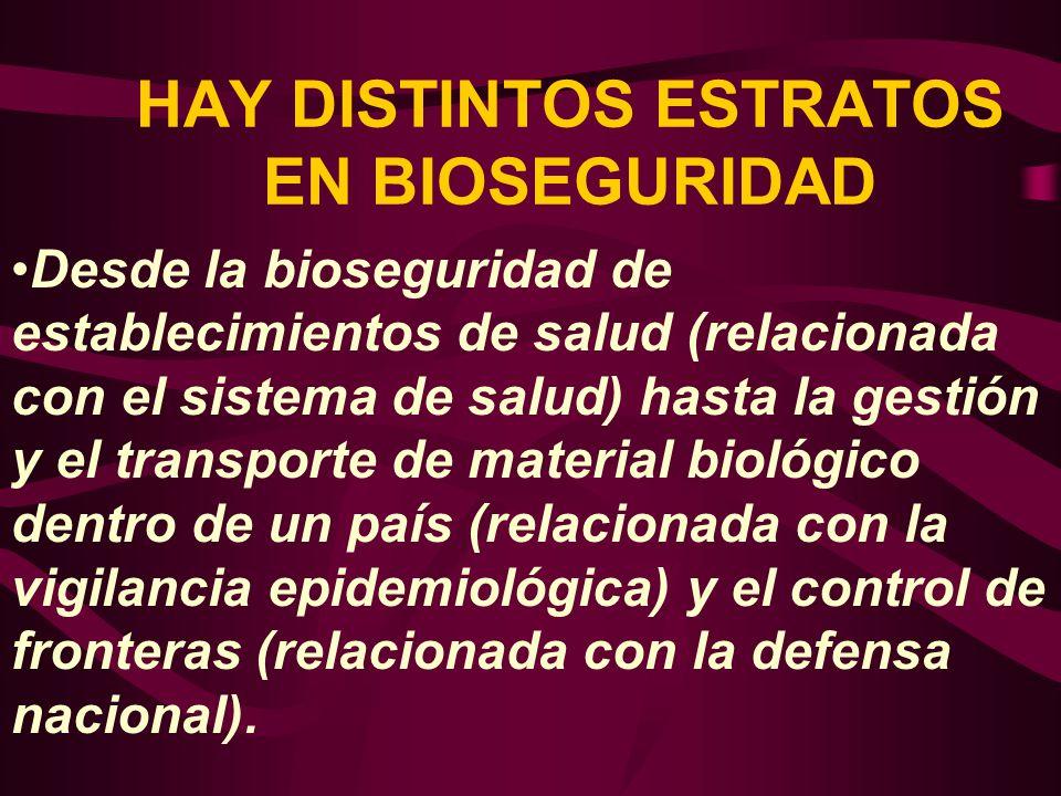 HAY DISTINTOS ESTRATOS EN BIOSEGURIDAD Desde la bioseguridad de establecimientos de salud (relacionada con el sistema de salud) hasta la gestión y el