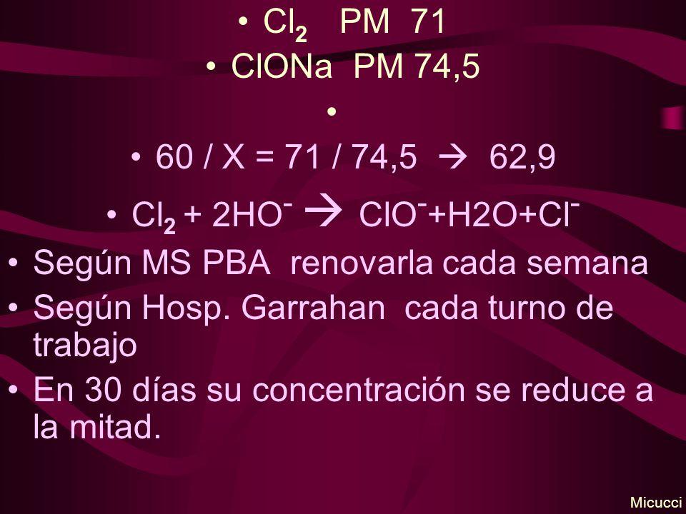 Cl 2 PM 71 ClONa PM 74,5 60 / X = 71 / 74,5 62,9 Cl 2 + 2HO - ClO - +H2O+Cl - Según MS PBA renovarla cada semana Según Hosp. Garrahan cada turno de tr