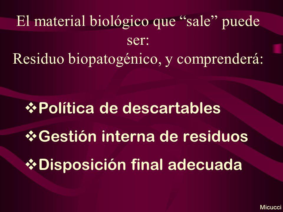 El material biológico que sale puede ser: Residuo biopatogénico, y comprenderá: Política de descartables Gestión interna de residuos Disposición final adecuada Micucci