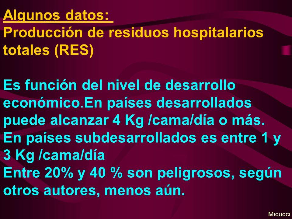 Algunos datos: Producción de residuos hospitalarios totales (RES) Es función del nivel de desarrollo económico.En países desarrollados puede alcanzar 4 Kg /cama/día o más.