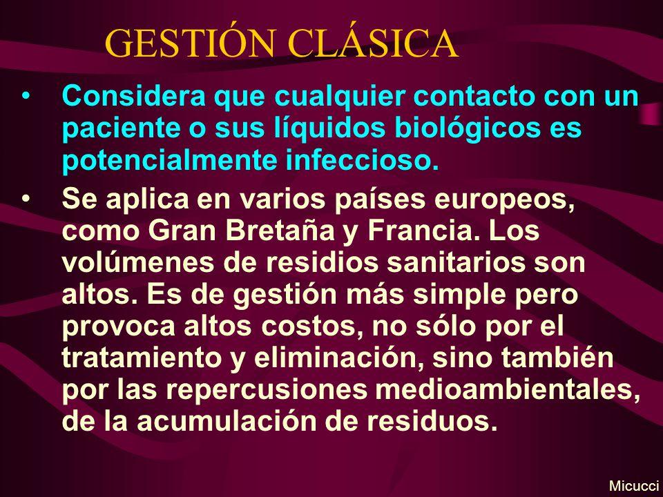 GESTIÓN CLÁSICA Considera que cualquier contacto con un paciente o sus líquidos biológicos es potencialmente infeccioso.