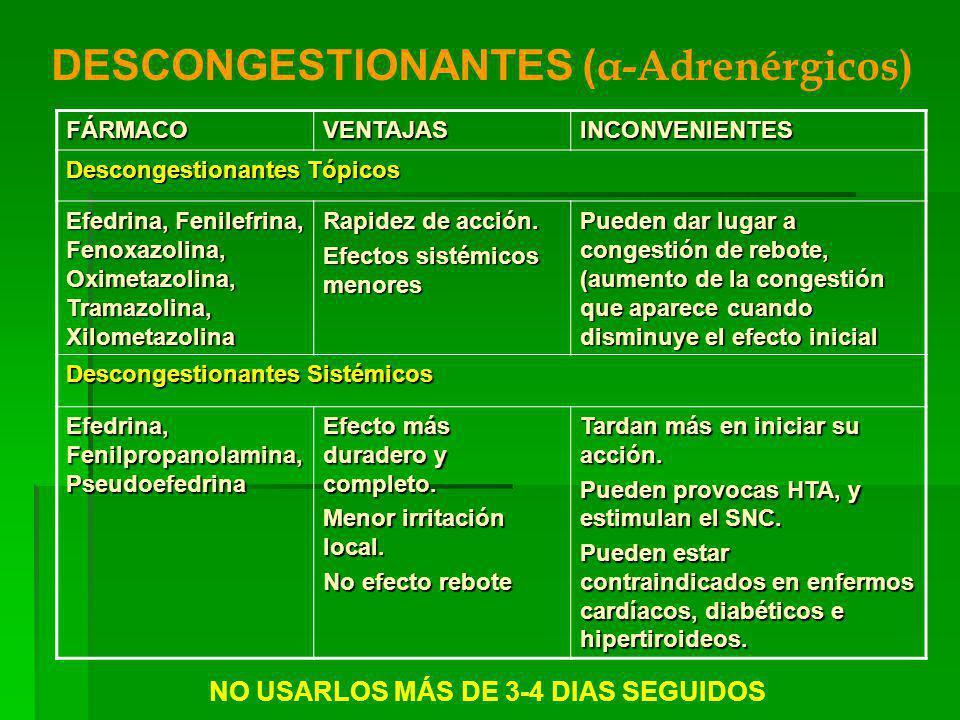 DESCONGESTIONANTES ( α-Adrenérgicos) FÁRMACOVENTAJASINCONVENIENTES Descongestionantes Tópicos Efedrina, Fenilefrina, Fenoxazolina, Oximetazolina, Tramazolina, Xilometazolina Rapidez de acción.