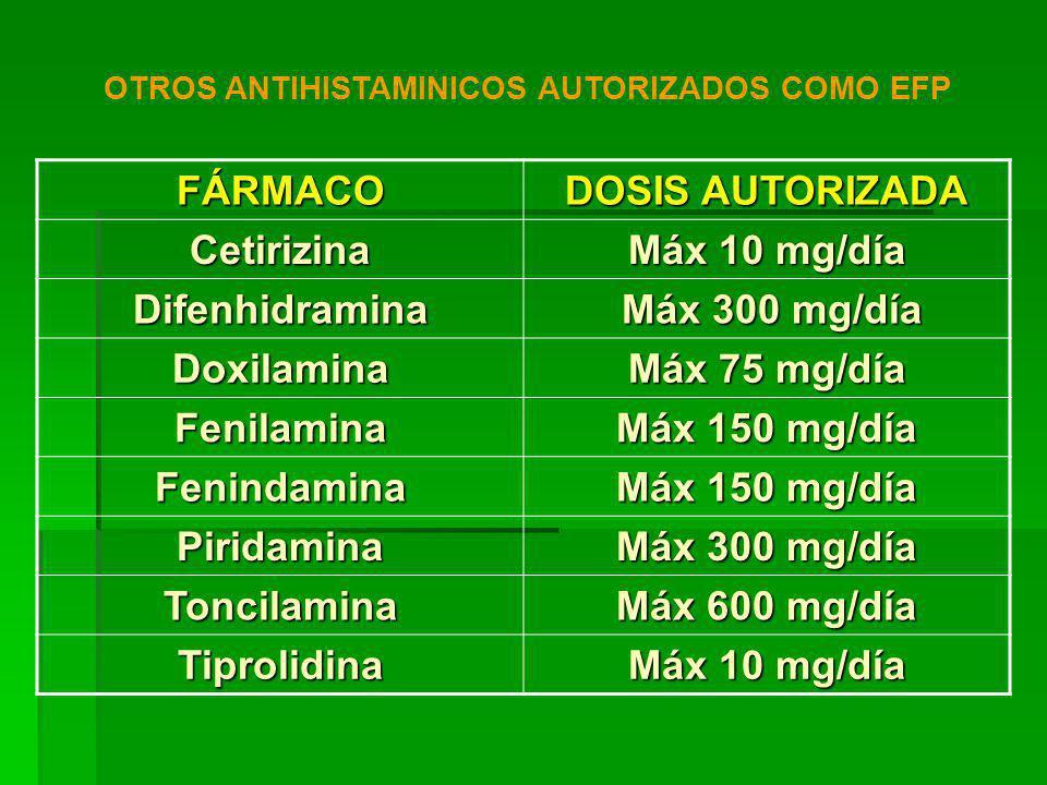 FÁRMACO DOSIS AUTORIZADA Cetirizina Máx 10 mg/día Difenhidramina Máx 300 mg/día Máx 300 mg/día Doxilamina Máx 75 mg/día Fenilamina Máx 150 mg/día Fenindamina Piridamina Máx 300 mg/día Toncilamina Máx 600 mg/día Tiprolidina Máx 10 mg/día OTROS ANTIHISTAMINICOS AUTORIZADOS COMO EFP