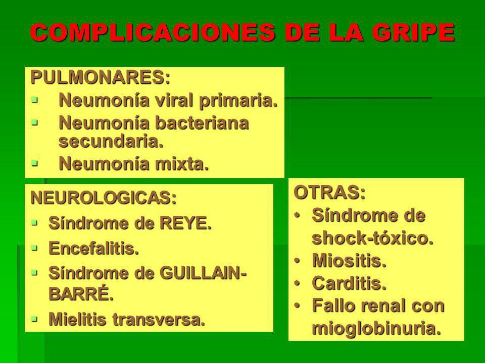 ZANAMIVIR ADMINISTRACIÓN: Inhalación oral, 10 mg/día en adultos (2 inh de 5 mg/12 h, durante 5 días) en la primeras 48 horas tras el inicio de los síntomas (DISKHALER + ROTADISK) Efectos adversos: Síntomas respiratorios, (síntomas nasales, tos) Cefaleas Electos gastrointestinales (náuseas y vómitos) Indicaciones y Precauciones: Prevención y tratamiento en grupos de riesgo no vacunados Grupos de riesgo en que la vacuna esté contraindicada Cuando la respuesta inmunitaria a la vacunación ofrece protección insuficiente