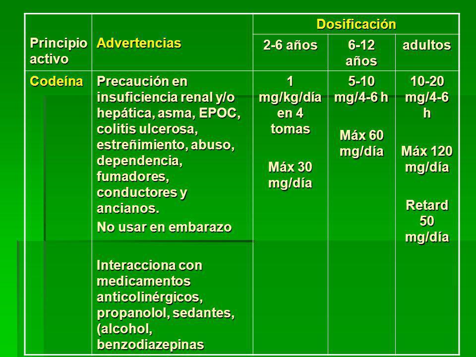 Principio activo AdvertenciasDosificación 2-6 años 6-12 años adultos Codeína Precaución en insuficiencia renal y/o hepática, asma, EPOC, colitis ulcerosa, estreñimiento, abuso, dependencia, fumadores, conductores y ancianos.