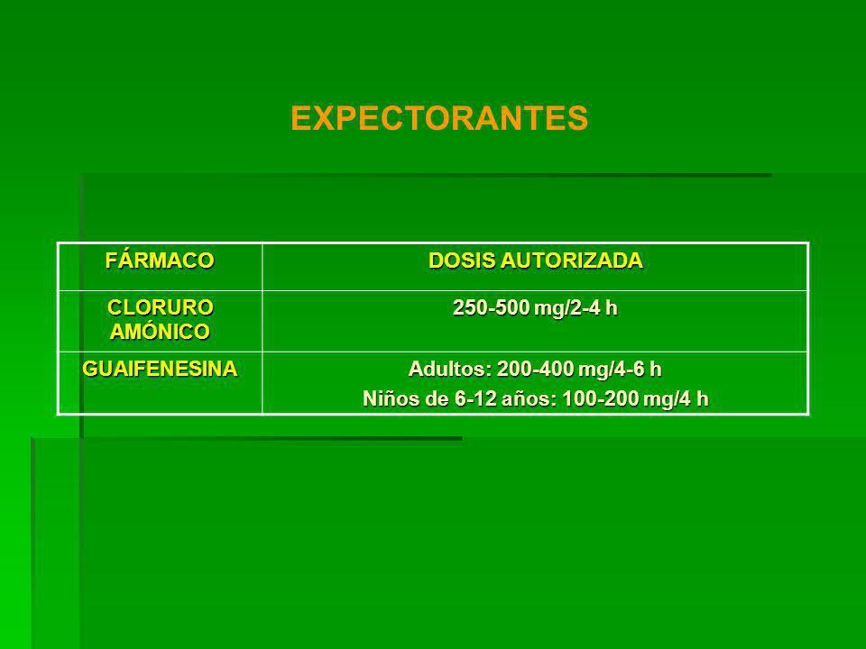 FÁRMACO DOSIS AUTORIZADA CLORURO AMÓNICO 250-500 mg/2-4 h GUAIFENESINA Adultos: 200-400 mg/4-6 h Niños de 6-12 años: 100-200 mg/4 h EXPECTORANTES