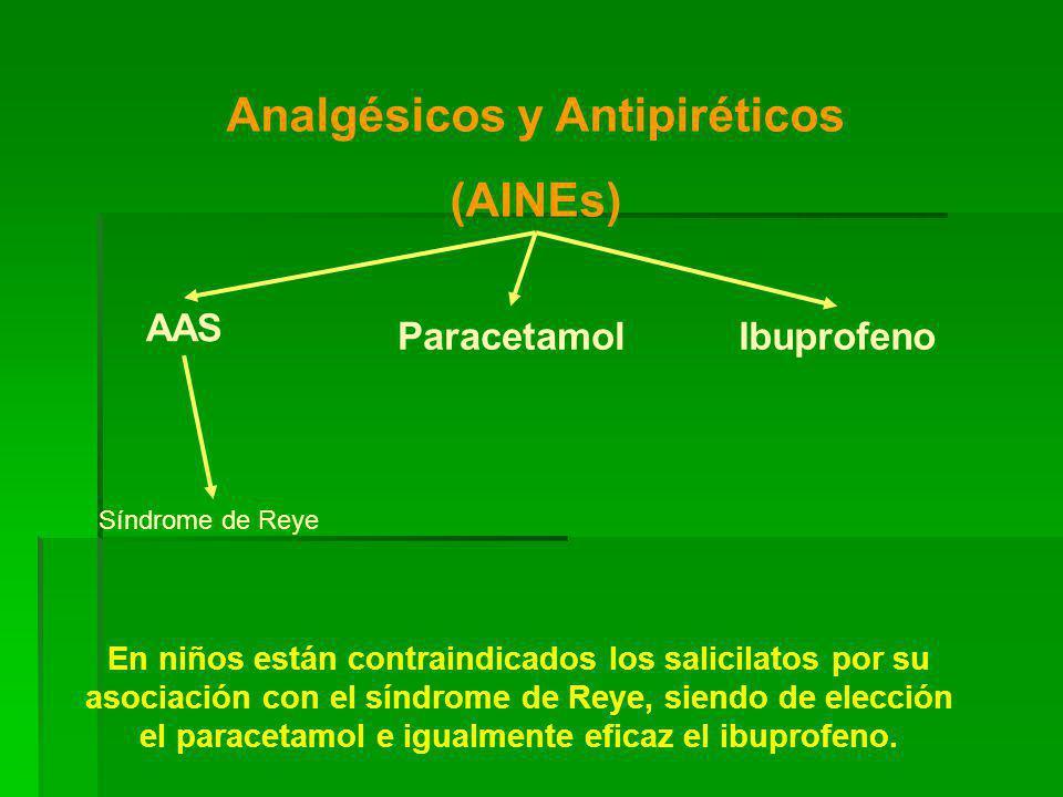 Analgésicos y Antipiréticos (AINEs) AAS ParacetamolIbuprofeno Síndrome de Reye En niños están contraindicados los salicilatos por su asociación con el síndrome de Reye, siendo de elección el paracetamol e igualmente eficaz el ibuprofeno.