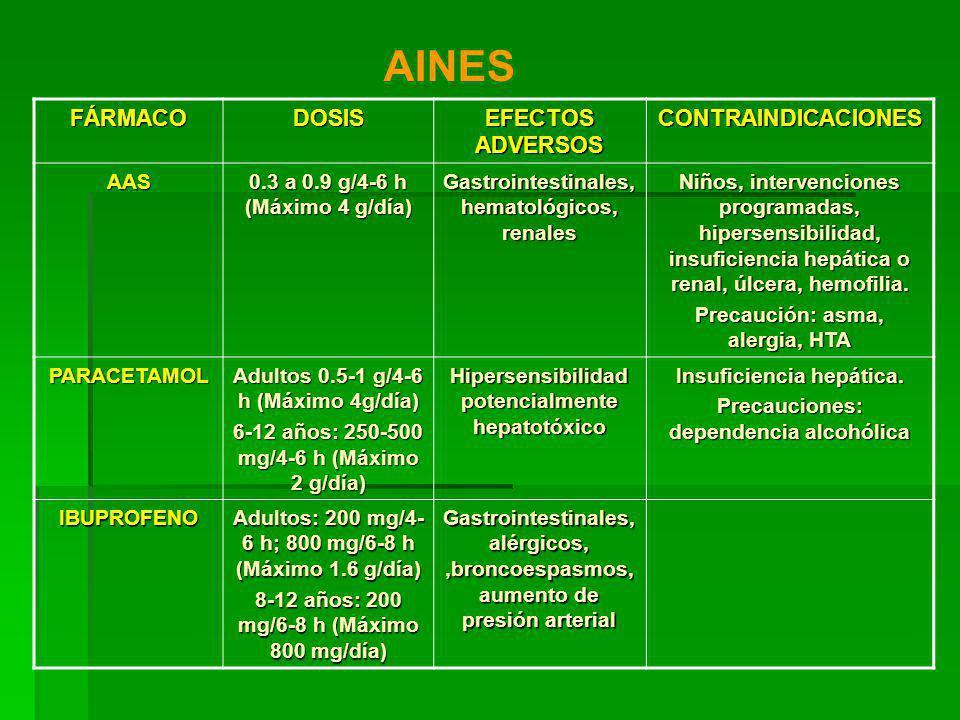 FÁRMACODOSIS EFECTOS ADVERSOS CONTRAINDICACIONES AAS 0.3 a 0.9 g/4-6 h (Máximo 4 g/día) Gastrointestinales, hematológicos, renales Niños, intervenciones programadas, hipersensibilidad, insuficiencia hepática o renal, úlcera, hemofilia.