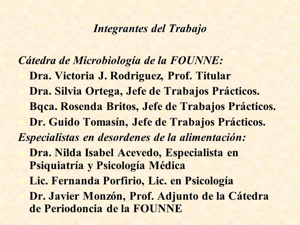 Integrantes del Trabajo Cátedra de Microbiología de la FOUNNE: Dra.