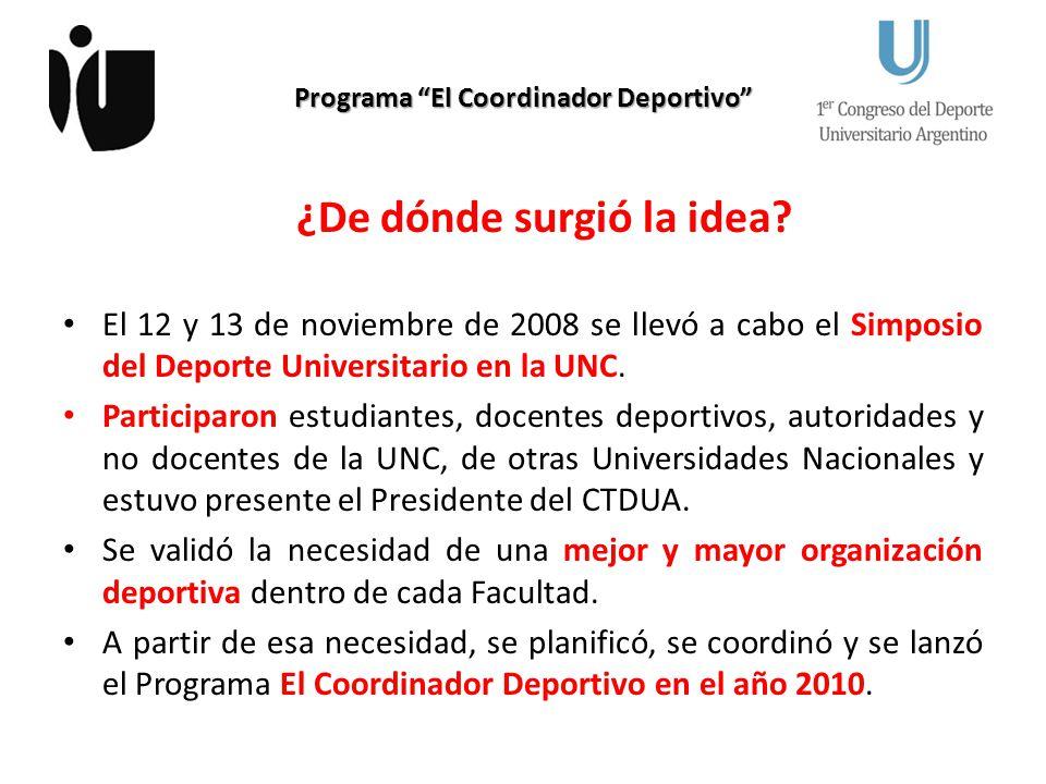 Programa El Coordinador Deportivo ¿De dónde surgió la idea? El 12 y 13 de noviembre de 2008 se llevó a cabo el Simposio del Deporte Universitario en l