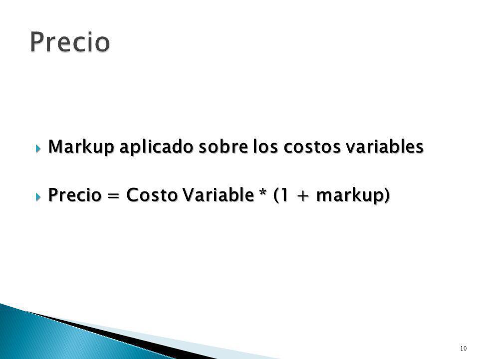 Markup aplicado sobre los costos variables Markup aplicado sobre los costos variables Precio = Costo Variable * (1 + markup) Precio = Costo Variable *