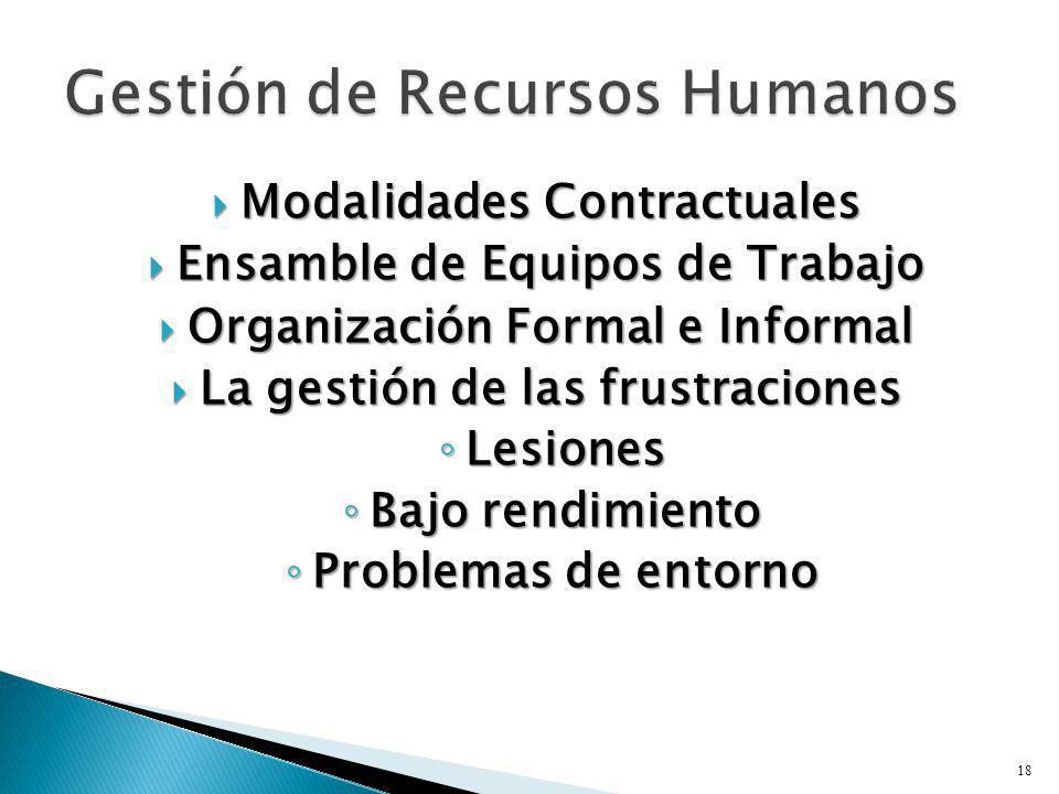 Modalidades Contractuales Modalidades Contractuales Ensamble de Equipos de Trabajo Ensamble de Equipos de Trabajo Organización Formal e Informal Organ