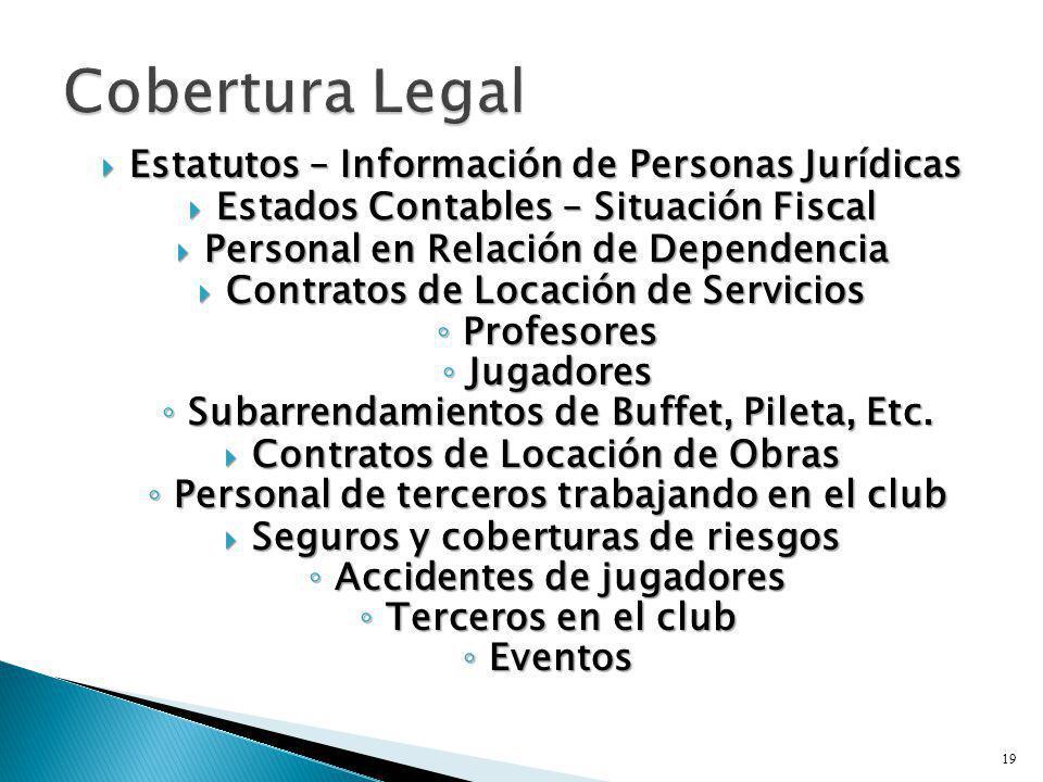 Estatutos – Información de Personas Jurídicas Estatutos – Información de Personas Jurídicas Estados Contables – Situación Fiscal Estados Contables – S