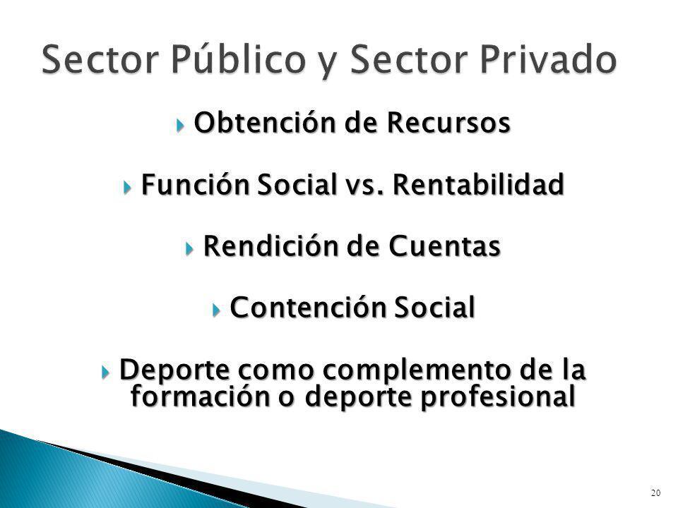 Obtención de Recursos Obtención de Recursos Función Social vs. Rentabilidad Función Social vs. Rentabilidad Rendición de Cuentas Rendición de Cuentas