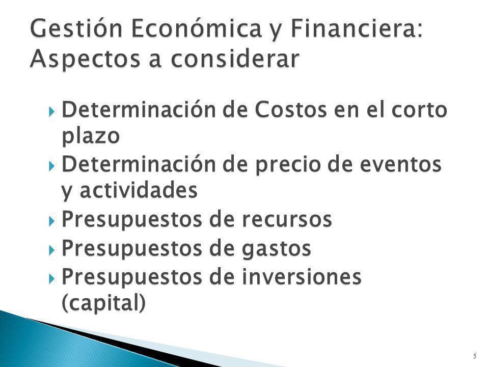 Determinación de Costos en el corto plazo Determinación de Costos en el corto plazo Determinación de precio de eventos y actividades Determinación de precio de eventos y actividades Presupuestos de recursos Presupuestos de recursos Presupuestos de gastos Presupuestos de gastos Presupuestos de inversiones (capital) Presupuestos de inversiones (capital) 5