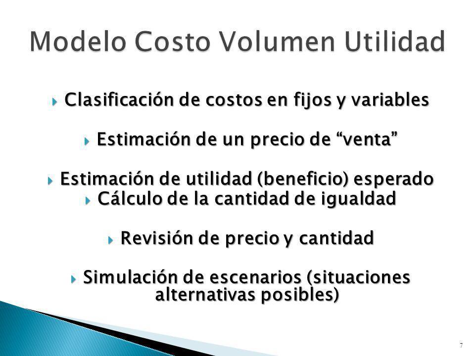 Clasificación de costos en fijos y variables Clasificación de costos en fijos y variables Estimación de un precio de venta Estimación de un precio de